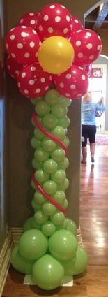 Flower Balloon Birthday Party Theme ~ Tulsa, OK